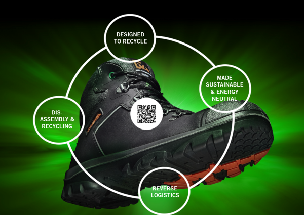 EMMA Safety Footwear is a step ahead in taking the environment seriously