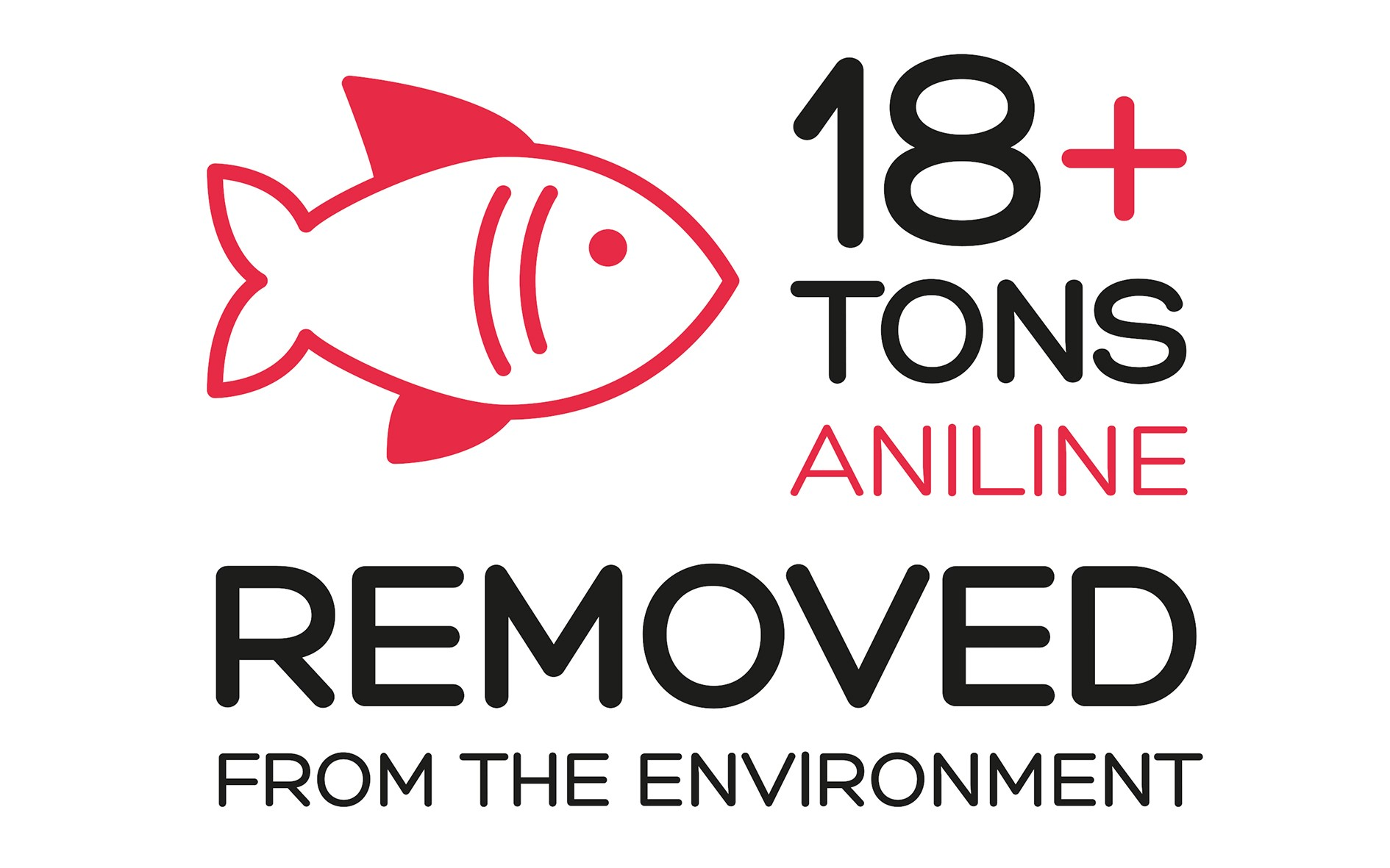 Archroma, a global leader in specialty chemicals towards sustainable solutions, celebrates nearly 3 years of successfully converting the denim industry to aniline-free(1) pre-reduced liquid indigo.