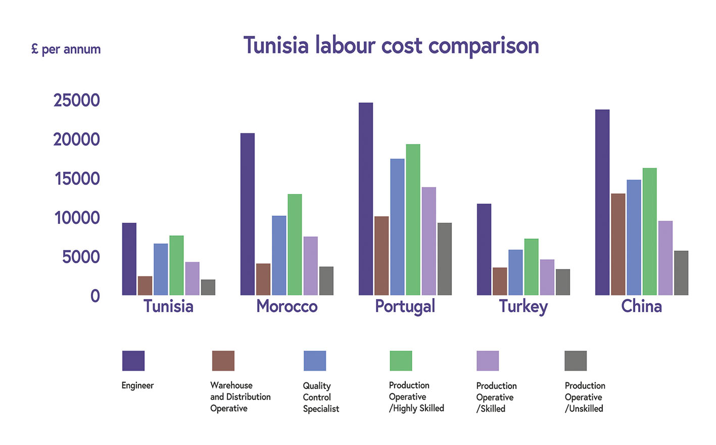 Tunisia v others - costs